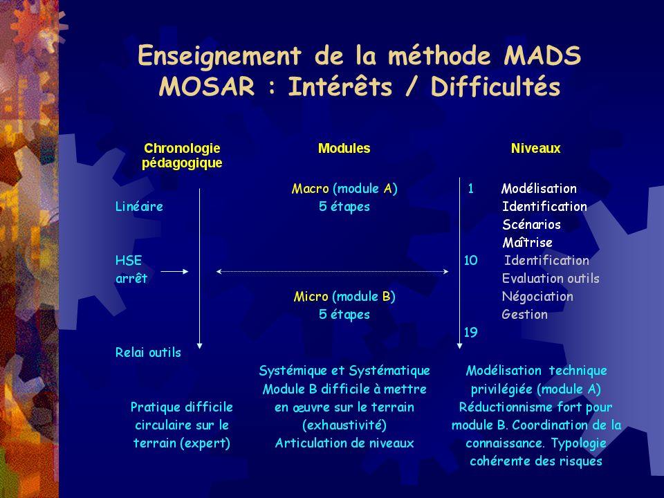 Enseignement de la méthode MADS MOSAR : Intérêts / Difficultés
