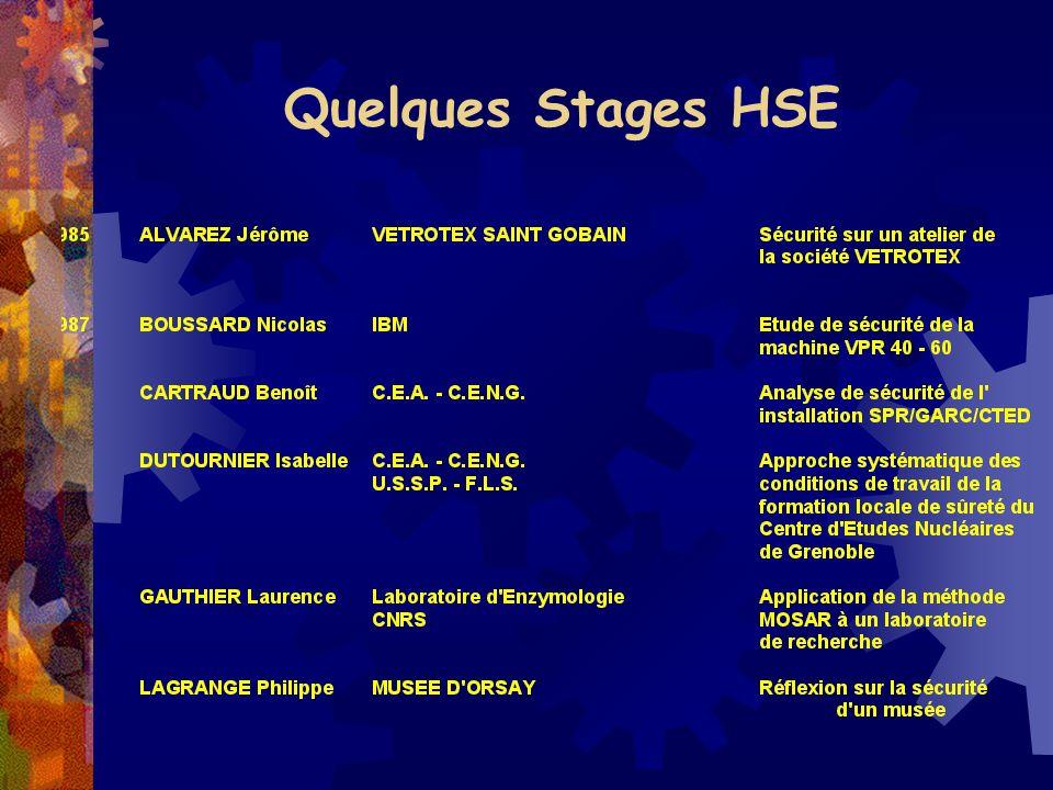 Quelques Stages HSE