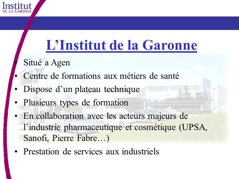 L'Institut de la Garonne