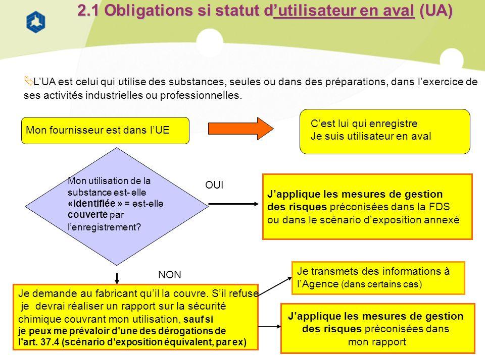 2.1 Obligations si statut d'utilisateur en aval (UA)