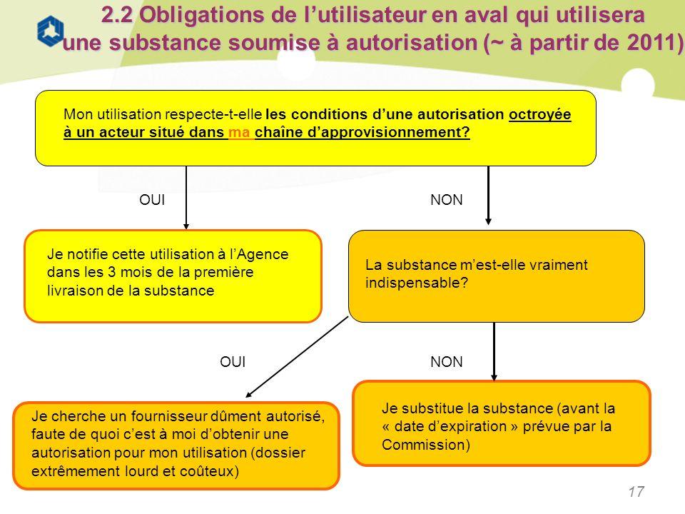 2.2 Obligations de l'utilisateur en aval qui utilisera une substance soumise à autorisation (~ à partir de 2011)