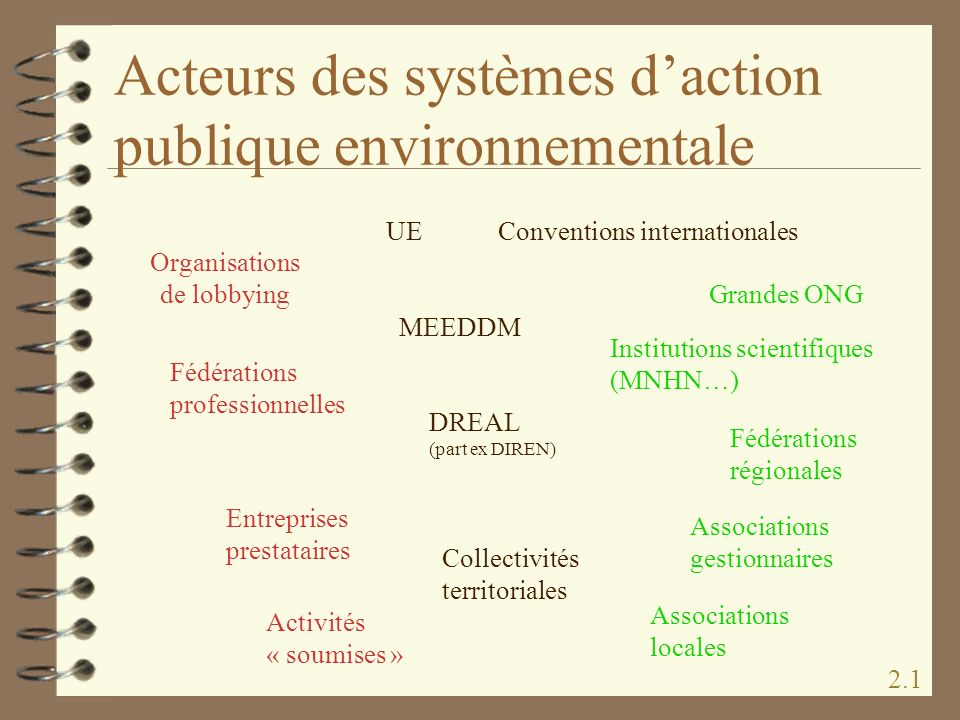 Acteurs des systèmes d'action publique environnementale