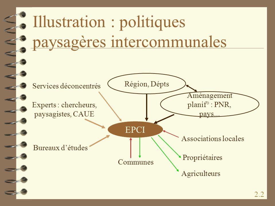 Illustration : politiques paysagères intercommunales