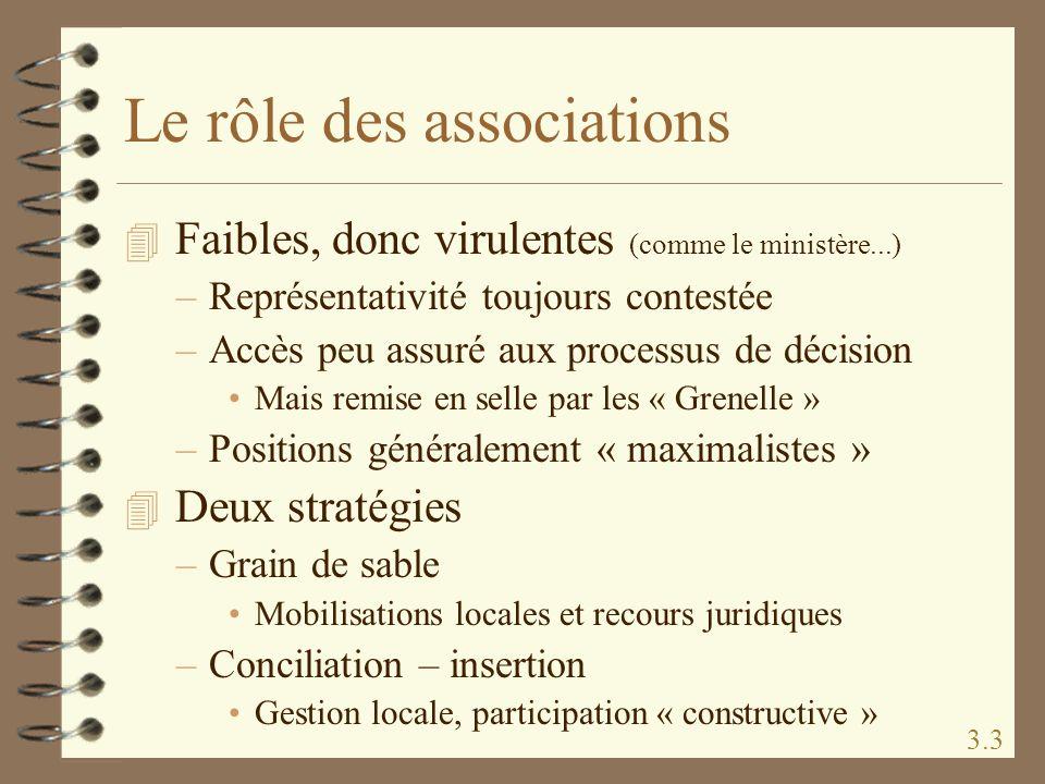 Le rôle des associations