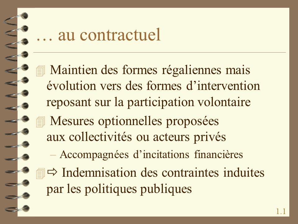 … au contractuel Maintien des formes régaliennes mais évolution vers des formes d'intervention reposant sur la participation volontaire.