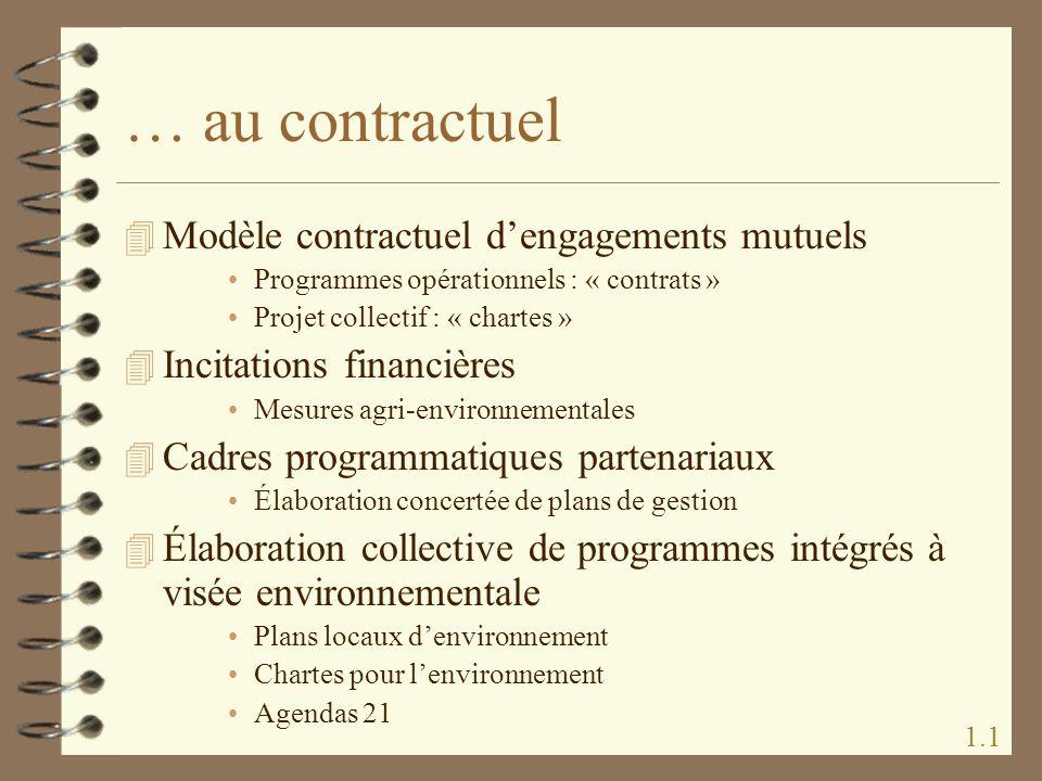 … au contractuel Modèle contractuel d'engagements mutuels