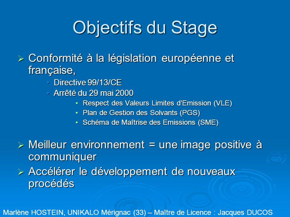 Objectifs du Stage Conformité à la législation européenne et française, Directive 99/13/CE. Arrêté du 29 mai 2000.