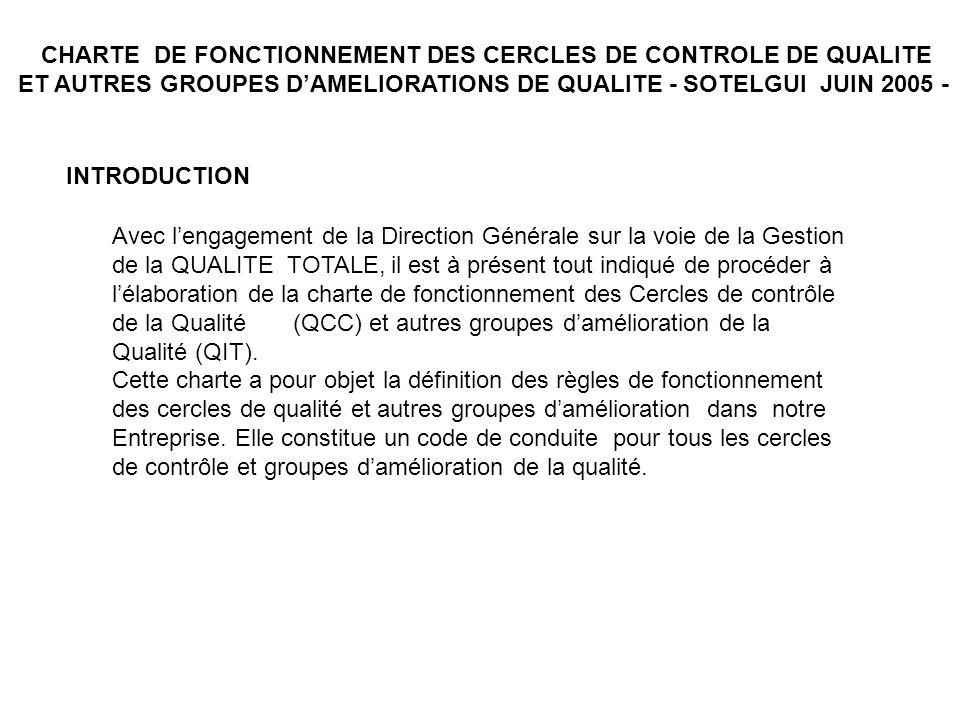 CHARTE DE FONCTIONNEMENT DES CERCLES DE CONTROLE DE QUALITE