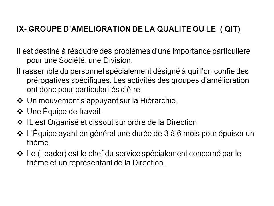 IX- GROUPE D'AMELIORATION DE LA QUALITE OU LE ( QIT)