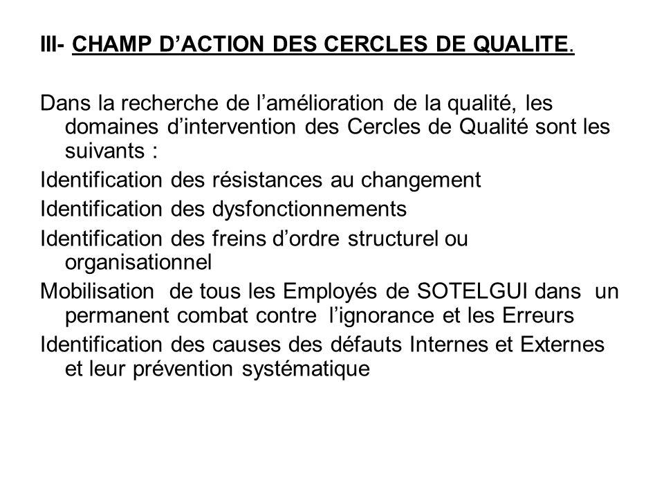 III- CHAMP D'ACTION DES CERCLES DE QUALITE.
