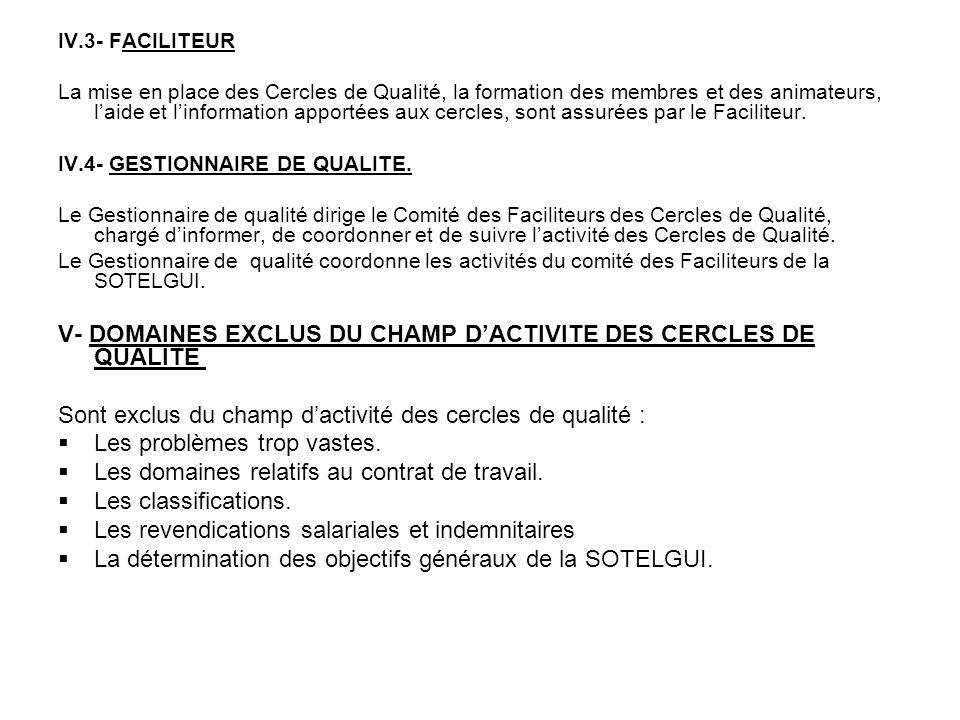 V- DOMAINES EXCLUS DU CHAMP D'ACTIVITE DES CERCLES DE QUALITE