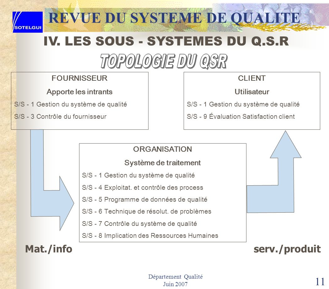 REVUE DU SYSTEME DE QUALITE