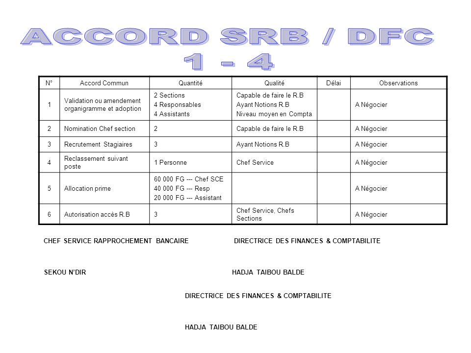 ACCORD SRB / DFC 1 - 4 N° Accord Commun Quantité Qualité Délai