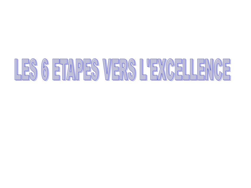 LES 6 ETAPES VERS L EXCELLENCE