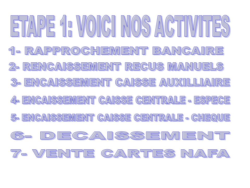 ETAPE 1: VOICI NOS ACTIVITES