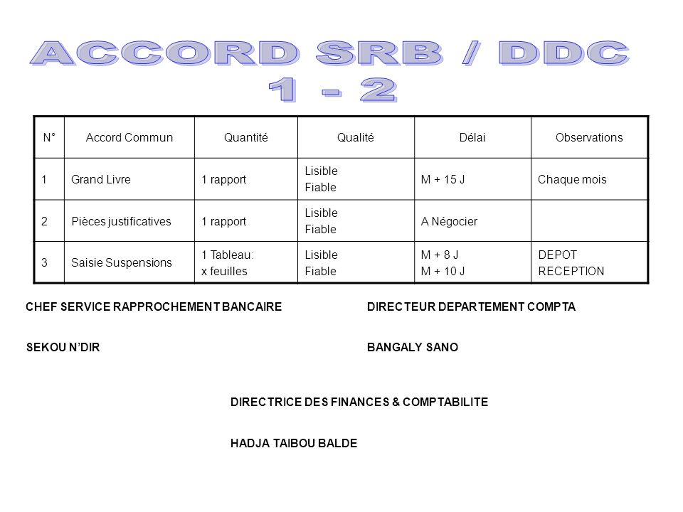 ACCORD SRB / DDC 1 - 2 N° Accord Commun Quantité Qualité Délai