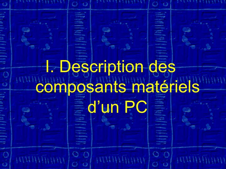 Description des composants matériels d'un PC