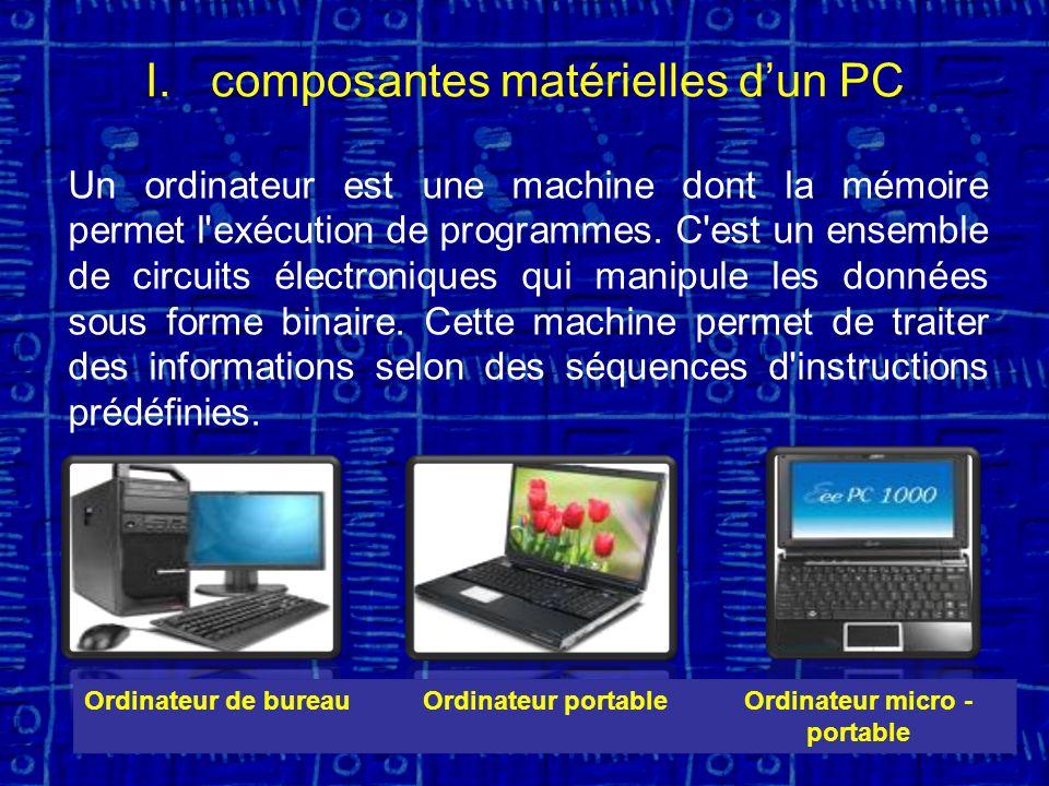 composantes matérielles d'un PC