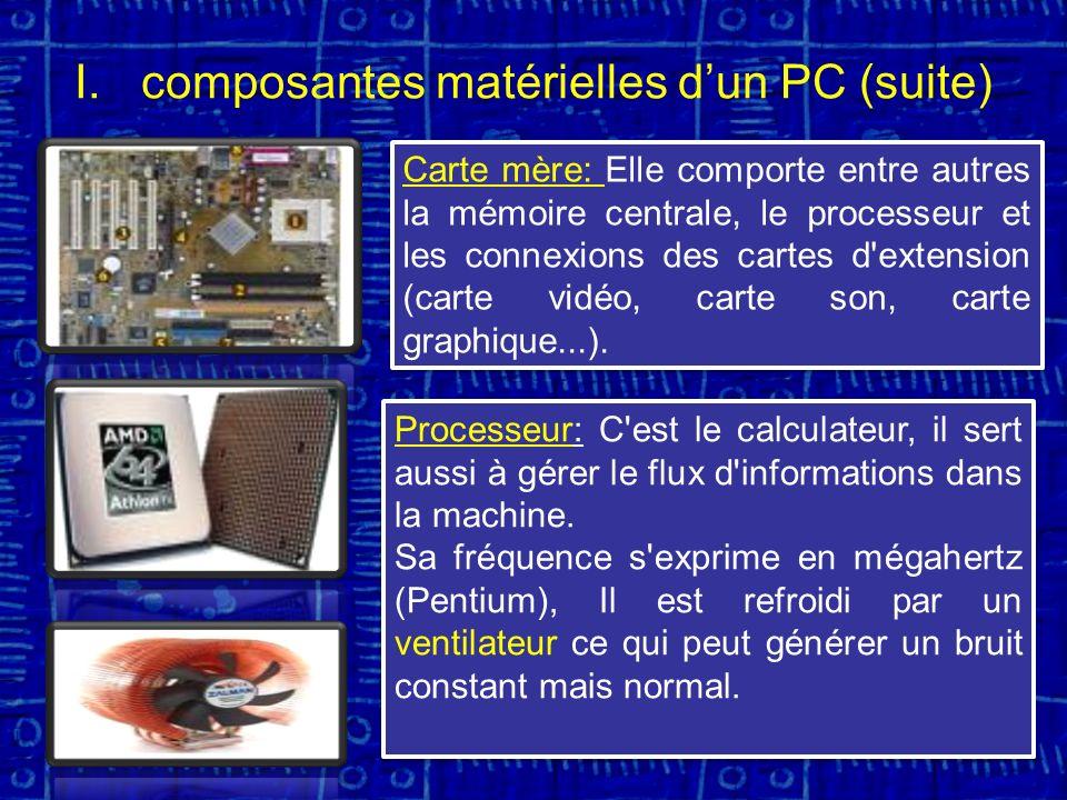 composantes matérielles d'un PC (suite)