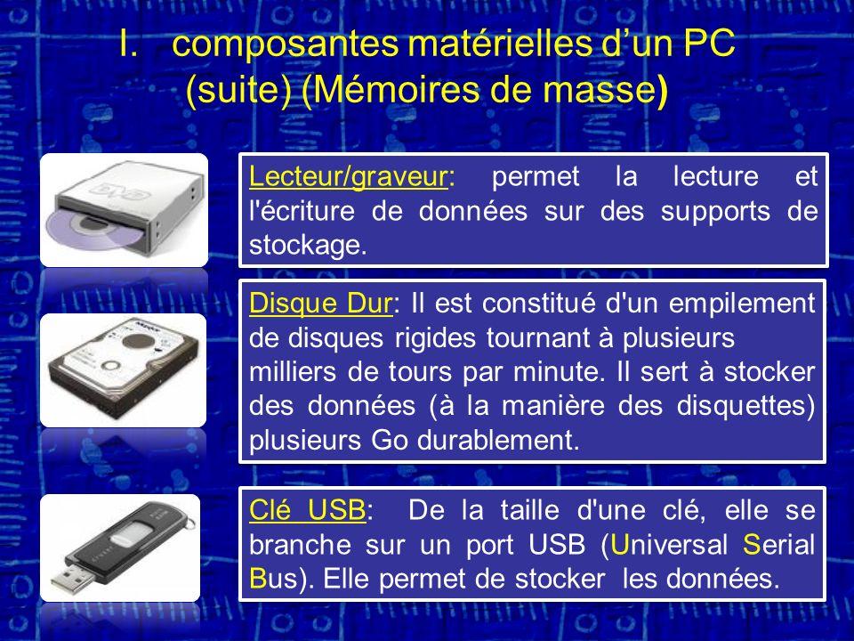 composantes matérielles d'un PC (suite) (Mémoires de masse)
