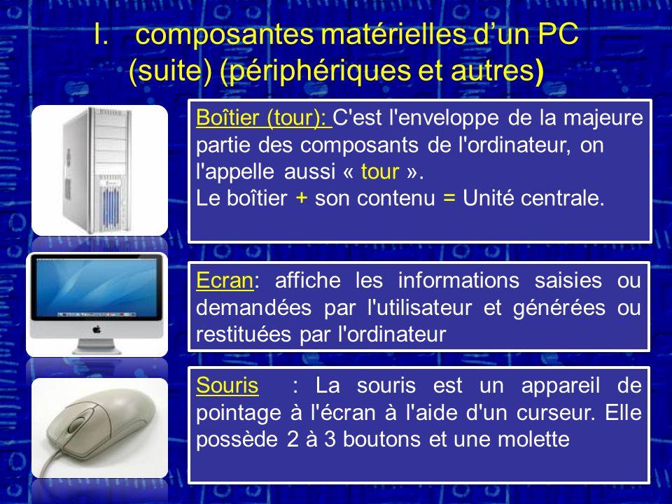 composantes matérielles d'un PC (suite) (périphériques et autres)