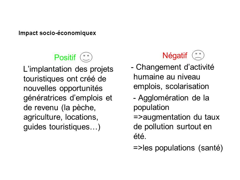 - Changement d'activité humaine au niveau emplois, scolarisation