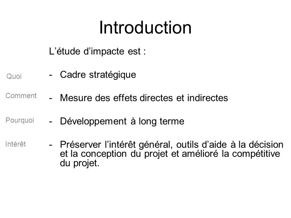 Introduction L'étude d'impacte est : Cadre stratégique