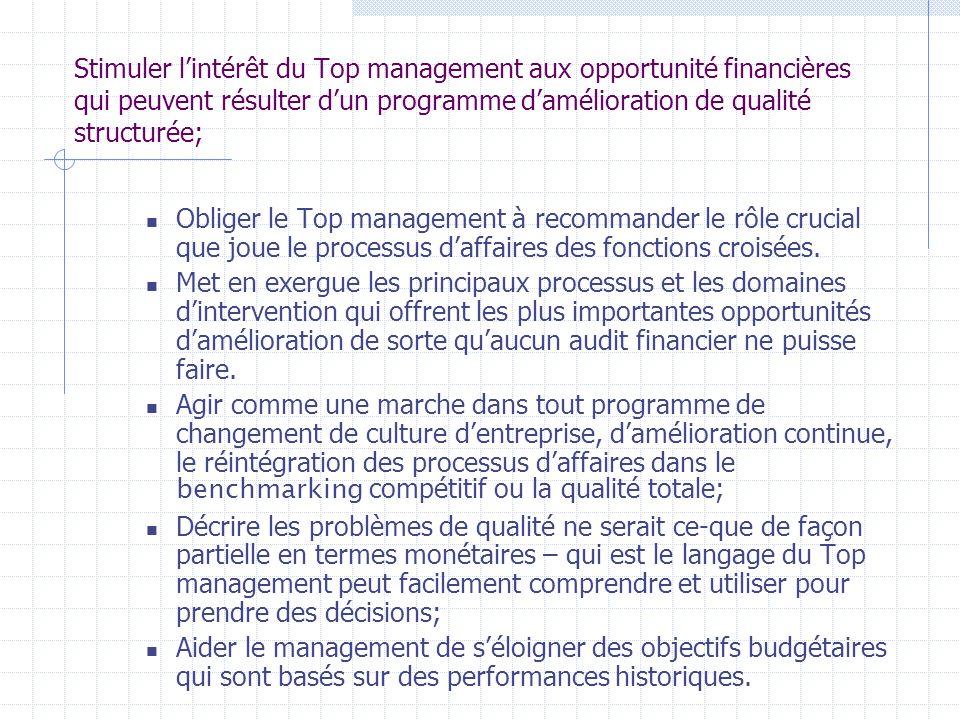 Stimuler l'intérêt du Top management aux opportunité financières qui peuvent résulter d'un programme d'amélioration de qualité structurée;