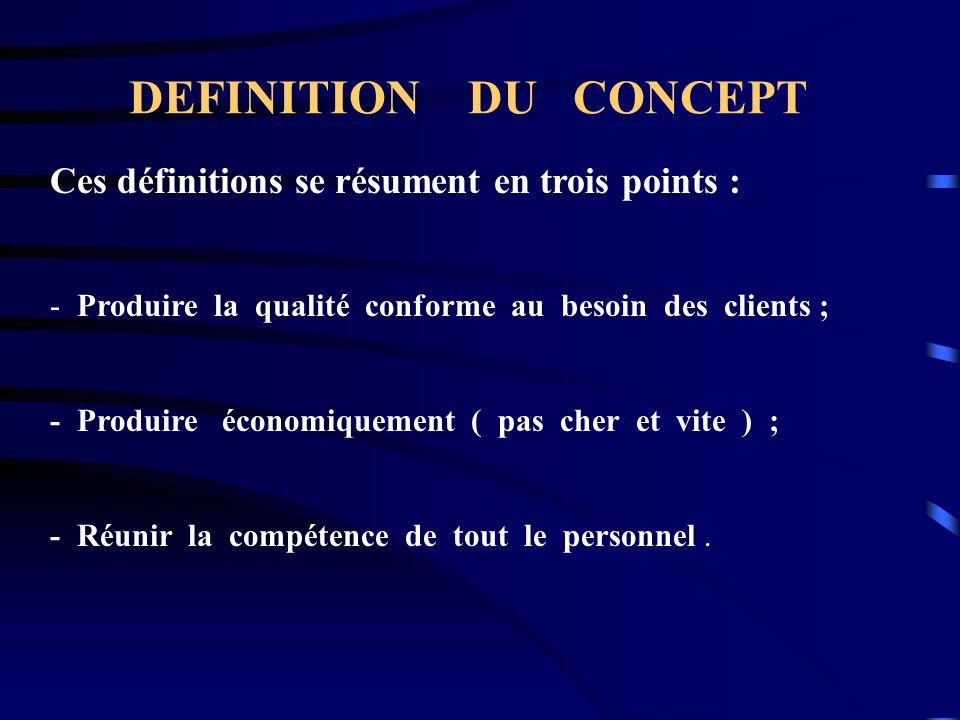DEFINITION DU CONCEPT Ces définitions se résument en trois points :