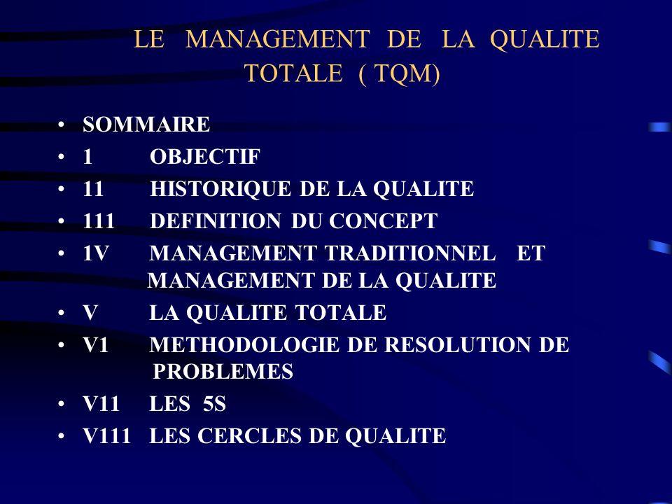 LE MANAGEMENT DE LA QUALITE TOTALE ( TQM)