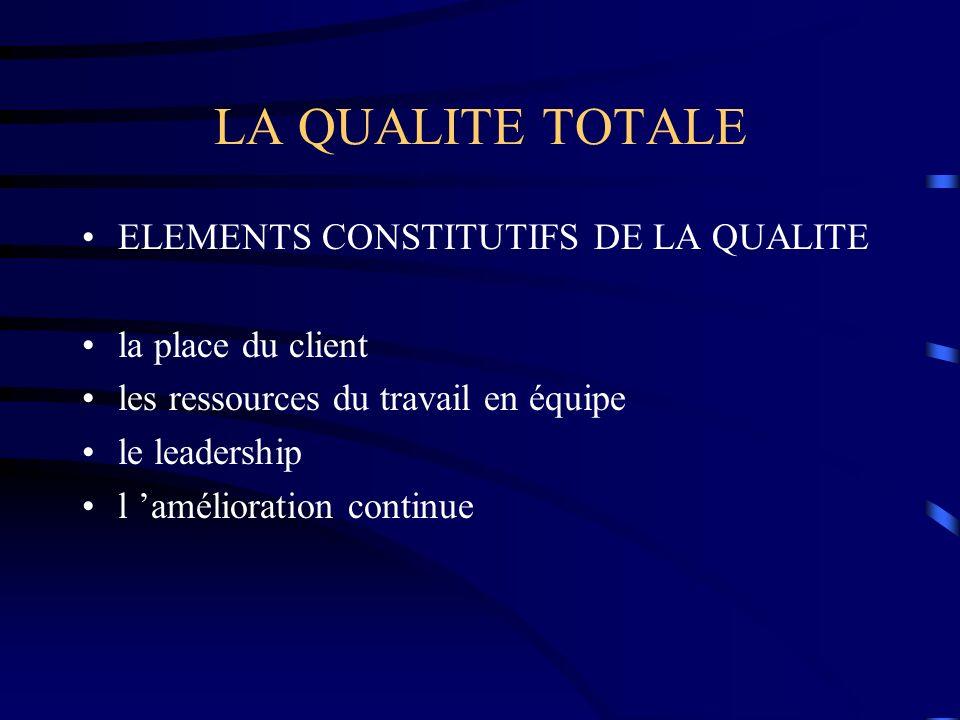 LA QUALITE TOTALE ELEMENTS CONSTITUTIFS DE LA QUALITE