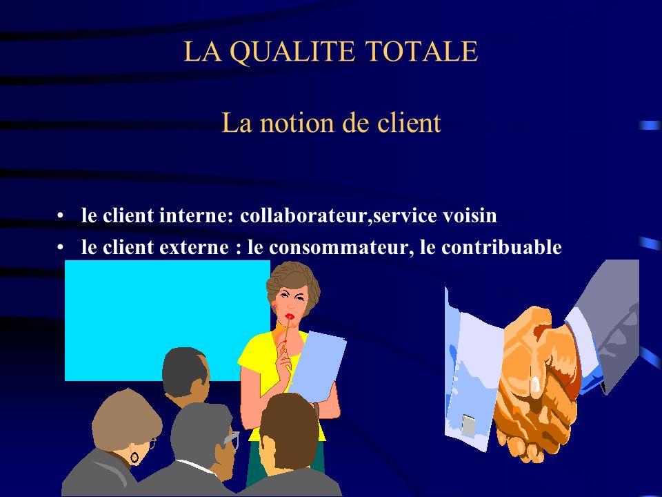 LA QUALITE TOTALE La notion de client