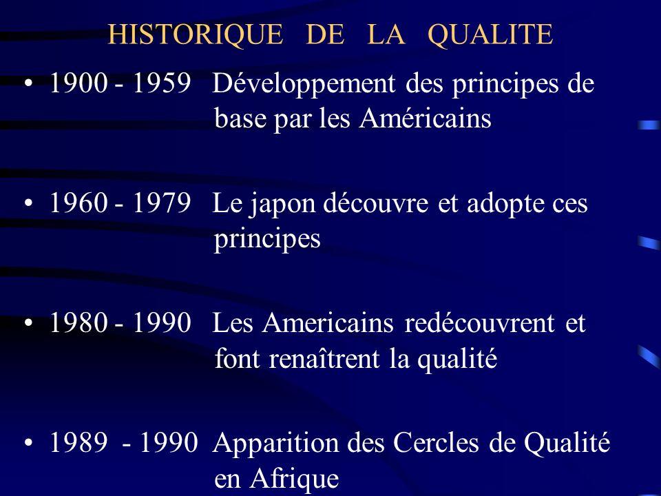 HISTORIQUE DE LA QUALITE