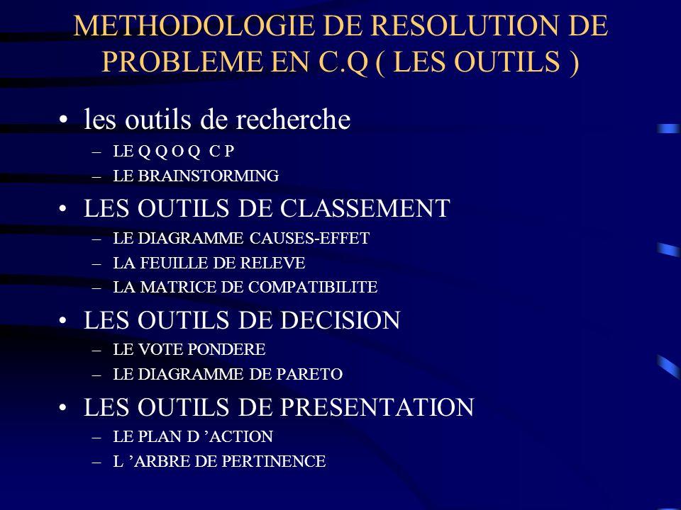 METHODOLOGIE DE RESOLUTION DE PROBLEME EN C.Q ( LES OUTILS )