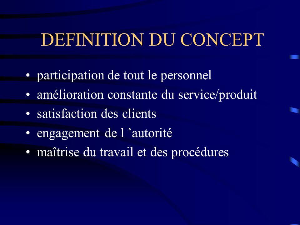 DEFINITION DU CONCEPT participation de tout le personnel