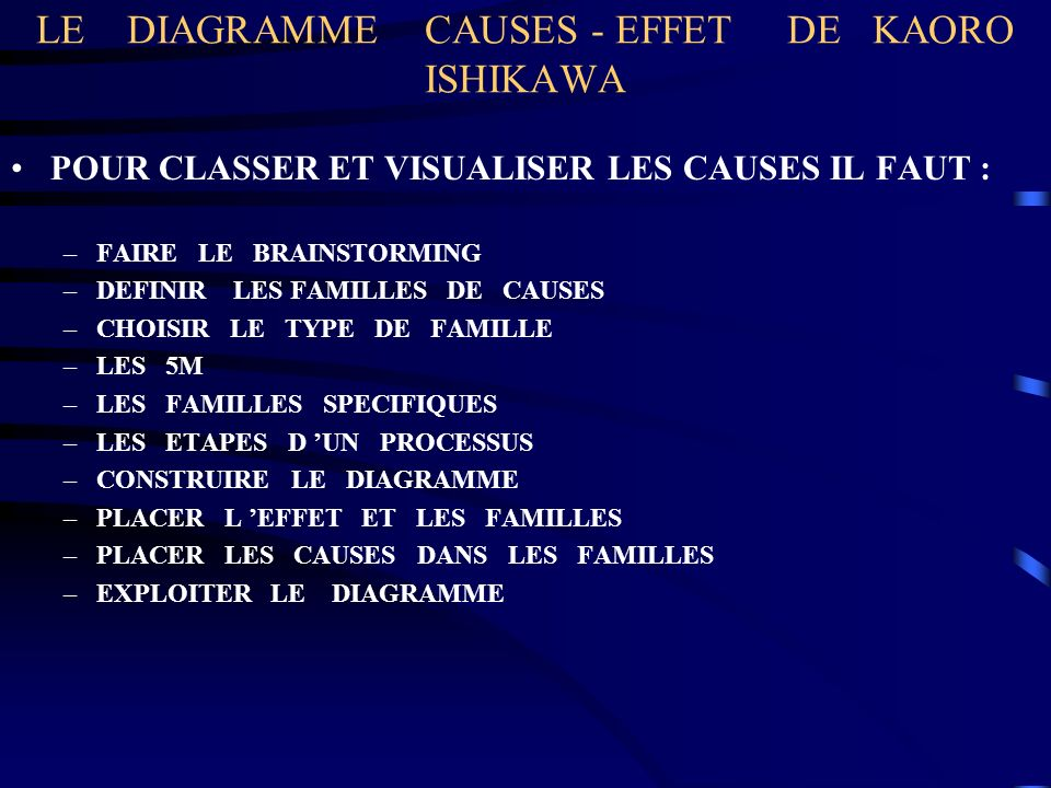 LE DIAGRAMME CAUSES - EFFET DE KAORO ISHIKAWA