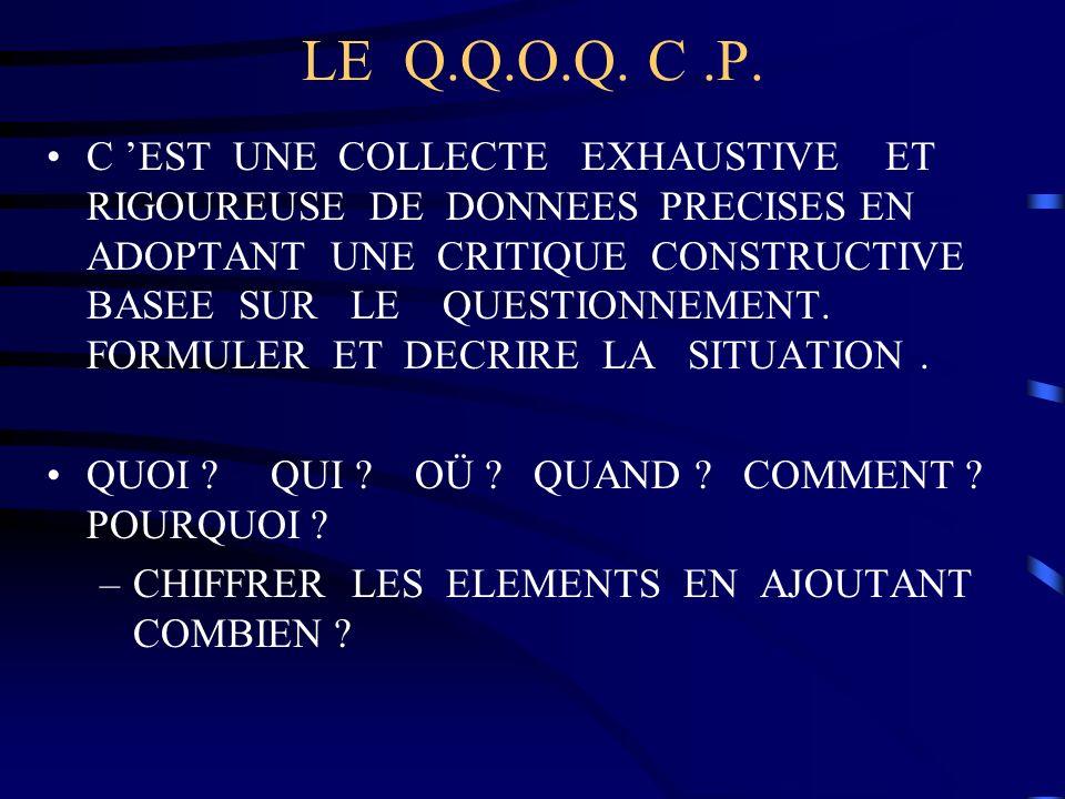 LE Q.Q.O.Q. C .P.