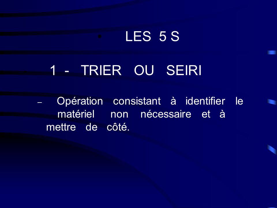 LES 5 S 1 - TRIER OU SEIRI.