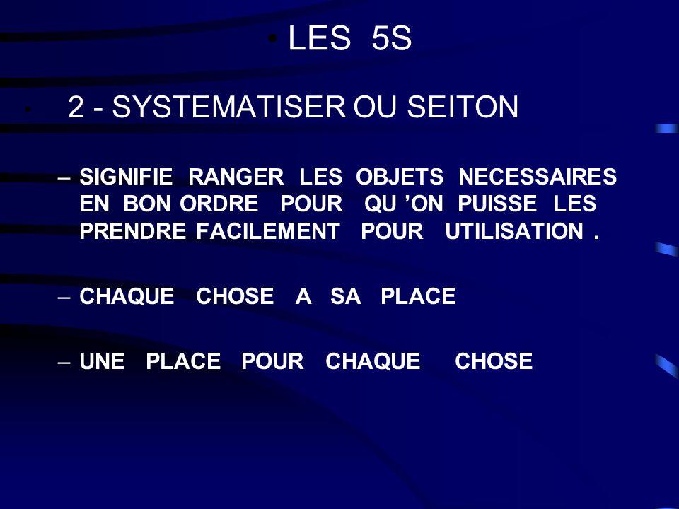 LES 5S 2 - SYSTEMATISER OU SEITON