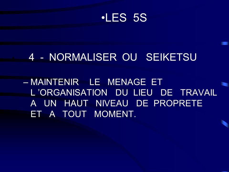 LES 5S 4 - NORMALISER OU SEIKETSU.