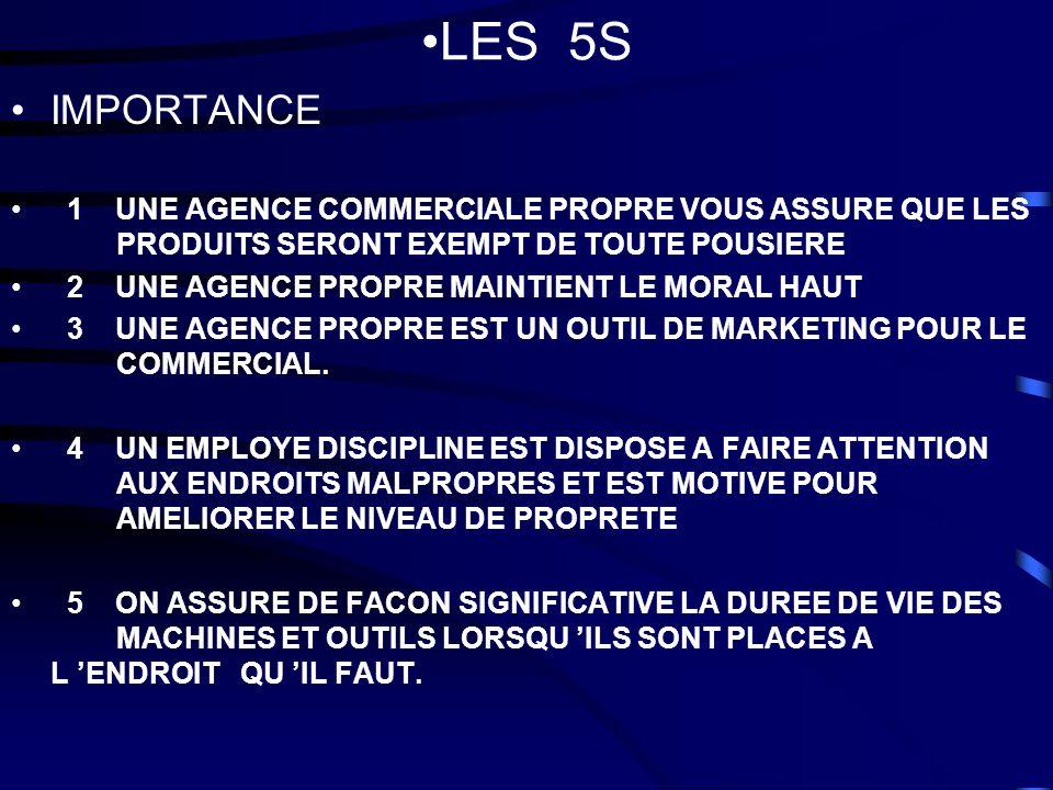 LES 5S IMPORTANCE. 1 UNE AGENCE COMMERCIALE PROPRE VOUS ASSURE QUE LES PRODUITS SERONT EXEMPT DE TOUTE POUSIERE.