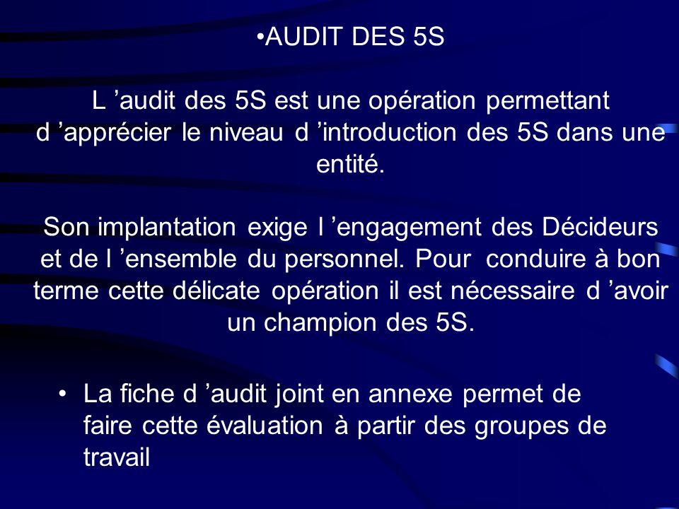AUDIT DES 5S L 'audit des 5S est une opération permettant d 'apprécier le niveau d 'introduction des 5S dans une entité. Son implantation exige l 'engagement des Décideurs et de l 'ensemble du personnel. Pour conduire à bon terme cette délicate opération il est nécessaire d 'avoir un champion des 5S.