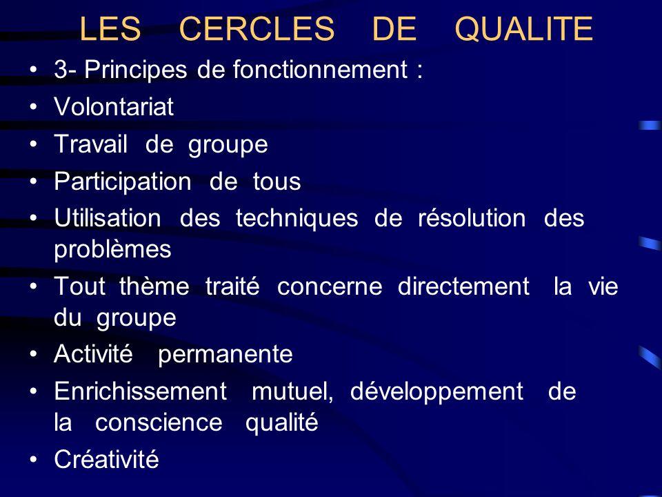 LES CERCLES DE QUALITE 3- Principes de fonctionnement : Volontariat