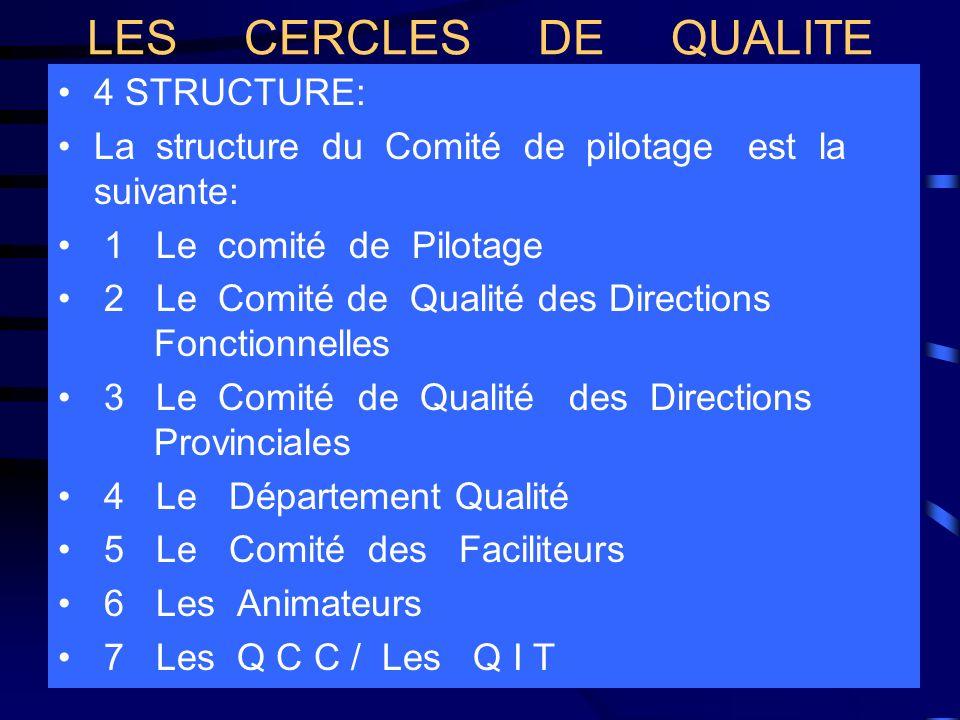 LES CERCLES DE QUALITE 4 STRUCTURE: