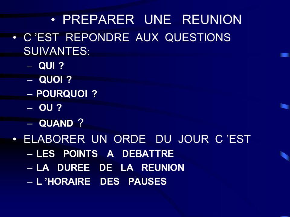 PREPARER UNE REUNION C 'EST REPONDRE AUX QUESTIONS SUIVANTES: