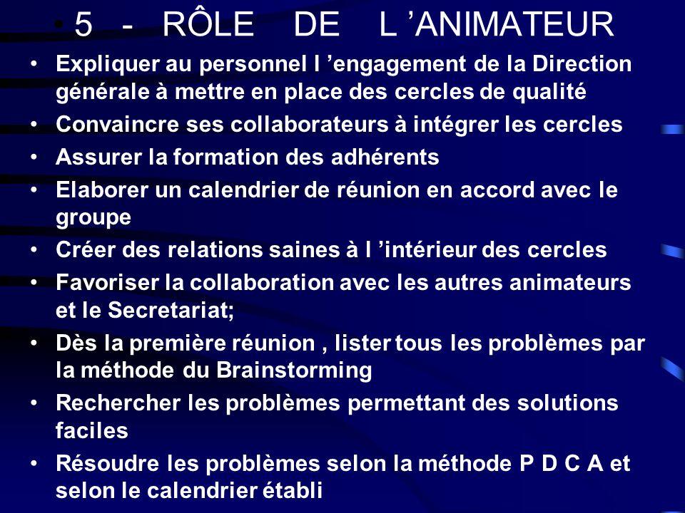 5 - RÔLE DE L 'ANIMATEUR Expliquer au personnel l 'engagement de la Direction générale à mettre en place des cercles de qualité.