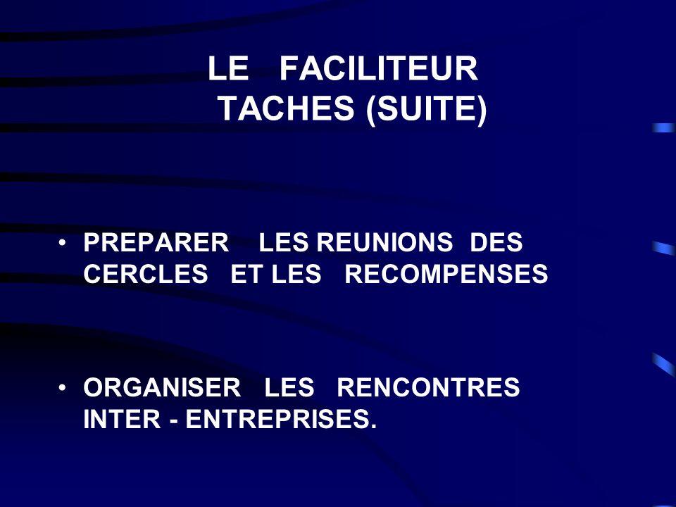 LE FACILITEUR TACHES (SUITE)