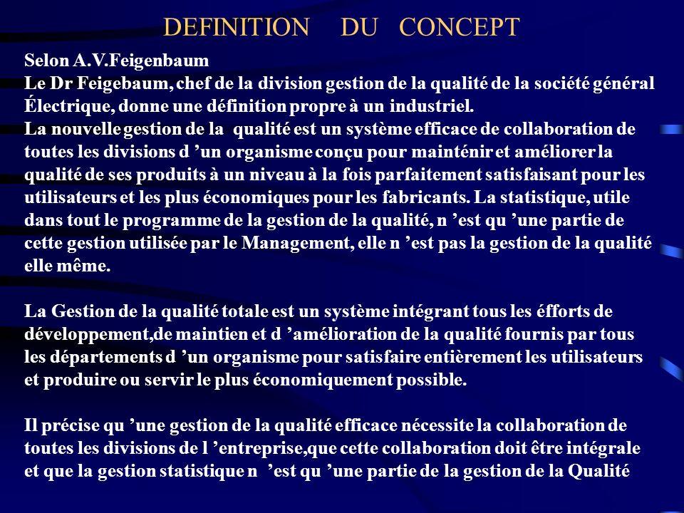 DEFINITION DU CONCEPT Selon A.V.Feigenbaum