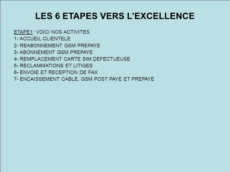 LES 6 ETAPES VERS L'EXCELLENCE