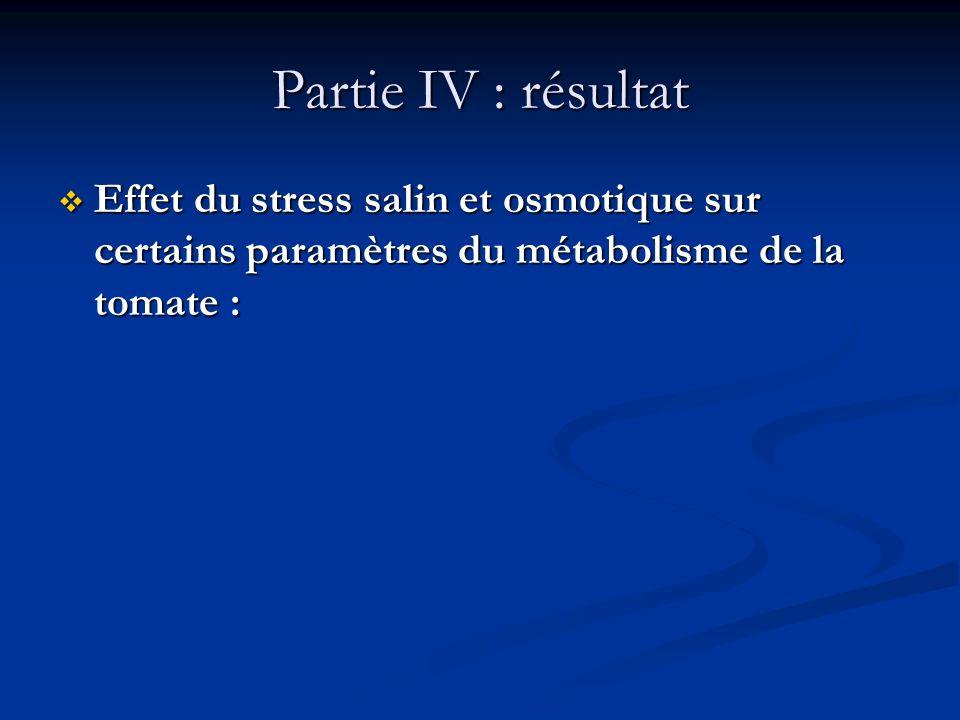 Partie IV : résultat Effet du stress salin et osmotique sur certains paramètres du métabolisme de la tomate :